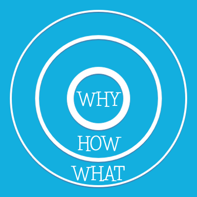 TBH_Logo_WhatHowWhy_Circle400
